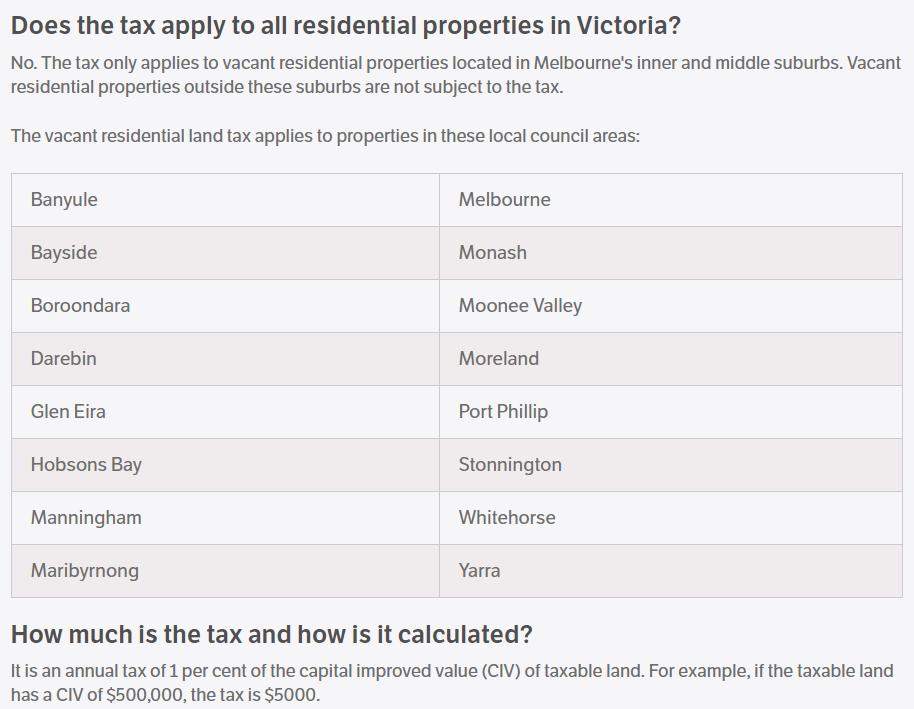 Residential Land Tax Alert